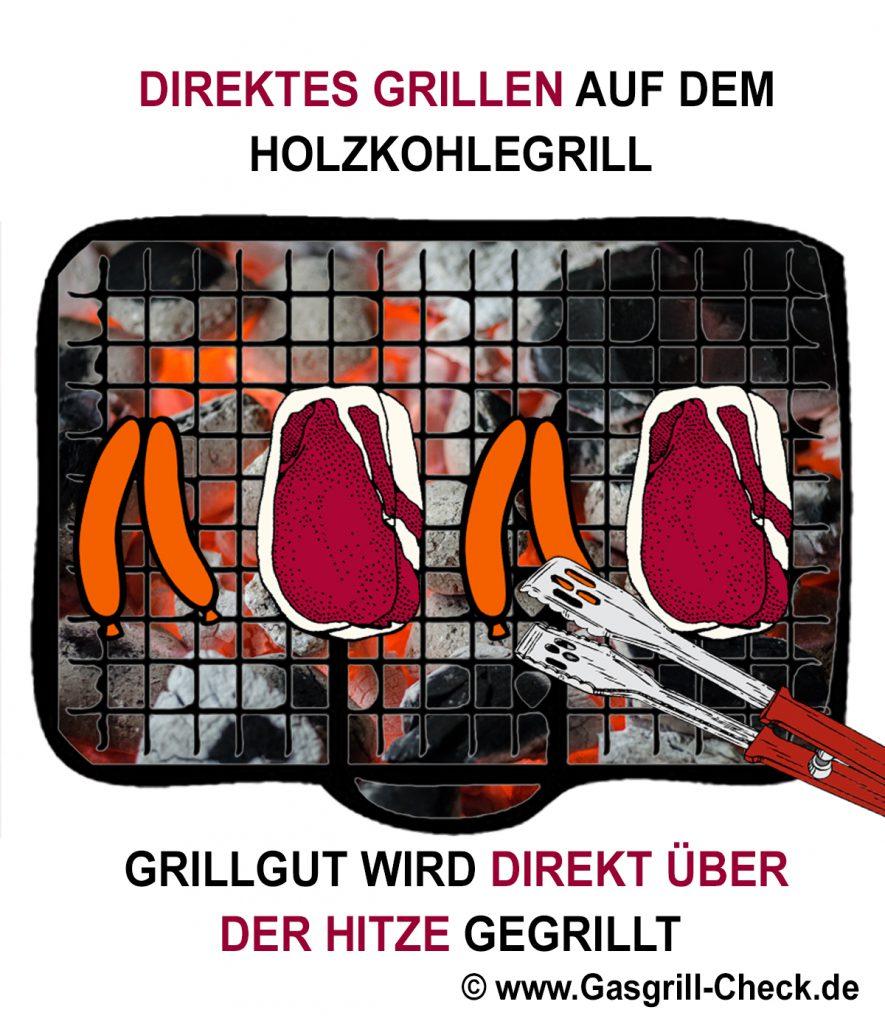 Direktes Grillen Holzkohlegrill Illustration